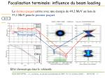 focalisation terminale influence du beam loading