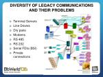 diversity of legacy communications and their problems1