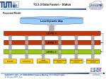 t2 3 3 data fusion status1