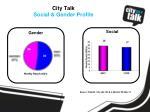 city talk social gender profile