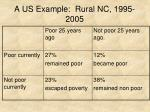 a us example rural nc 1995 2005