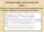 contrast asset and income hc index