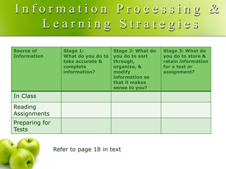 Information Processing &