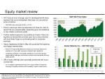 equity market review