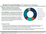 growth focused strategy pc aggressive strategy