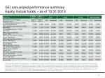 sei annualized performance summary equity mutual funds as of 12 31 2013