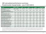 sei annualized performance summary fixed income mutual funds as of 12 31 2013