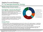 stability focused strategy pc tax managed moderate strategy