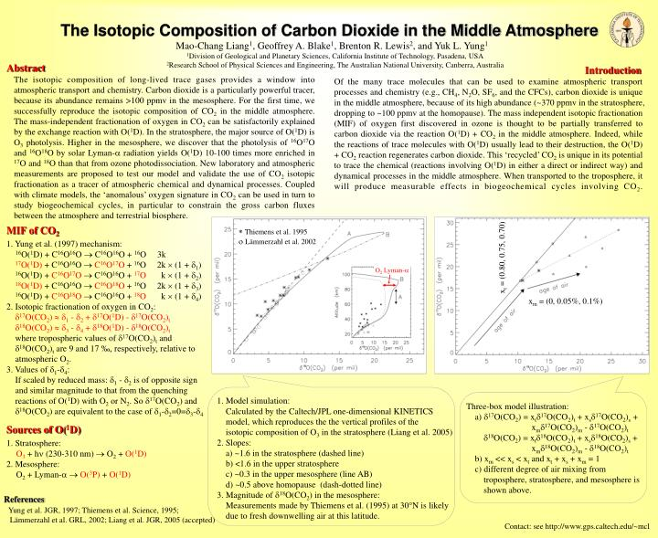 the isotopic composition of carbon dioxide in the middle atmosphere n.