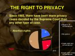 the right to privacy1