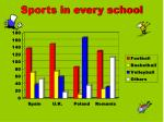 sports in every school