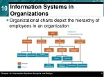 information systems in organizations1