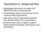 quantitative vs categorical data