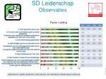 sd leiderschap observaties