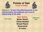 points of sail the joy of sailing