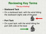 reviewing key terms the joy of sailing