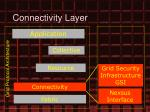 connectivity layer