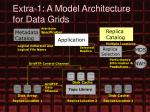 extra 1 a model architecture for data grids