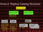 extra 2 replica catalog structure