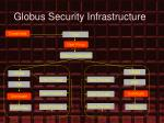 globus security infrastructure