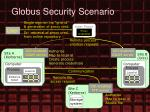 globus security scenario