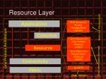 resource layer