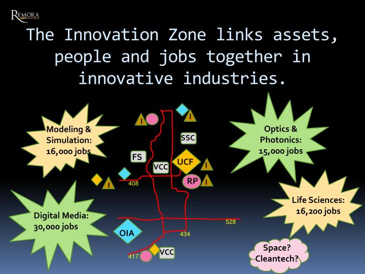The Innovation Zone links assets, people and jobs together in innovative industries.