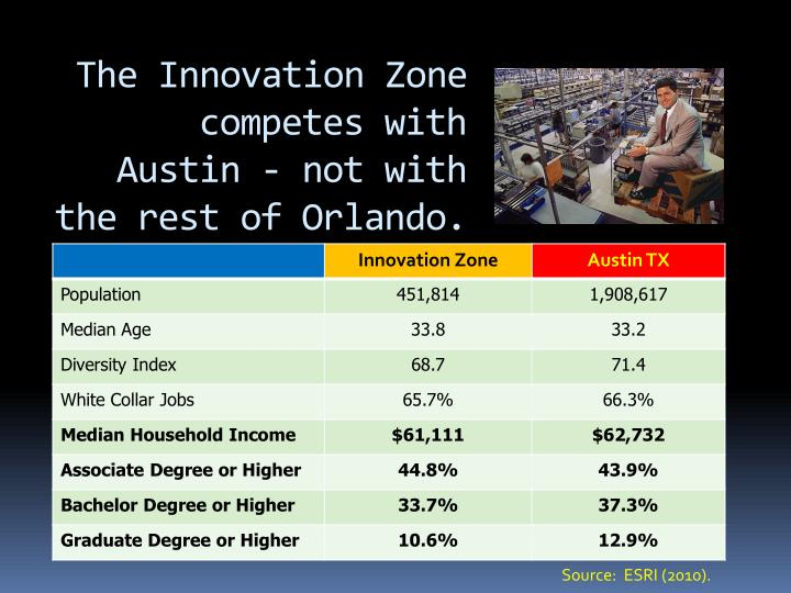 The Innovation Zone competes with