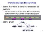transformation hierarchies1