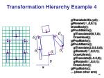 transformation hierarchy example 4
