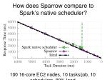 how does sparrow compare to spark s native scheduler