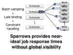 www github com radlab sparrow