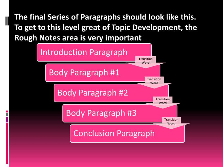 The final Series of Paragraphs should look like this.  To get to this level great of Topic Development, the Rough Notes area is very important