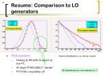 resume comparison to lo generators