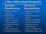 episodic structural peacebuilding peacebuilding