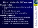 list of indicators for 2007 scorecard