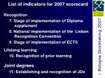 list of indicators for 2007 scorecard1