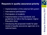 requests in quality assurance priority
