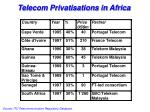 telecom privatisations in africa