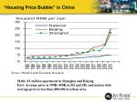 housing price bubble in china