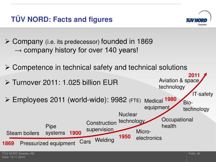 t v nord facts and figures n.