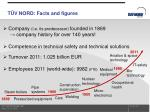 t v nord facts and figures