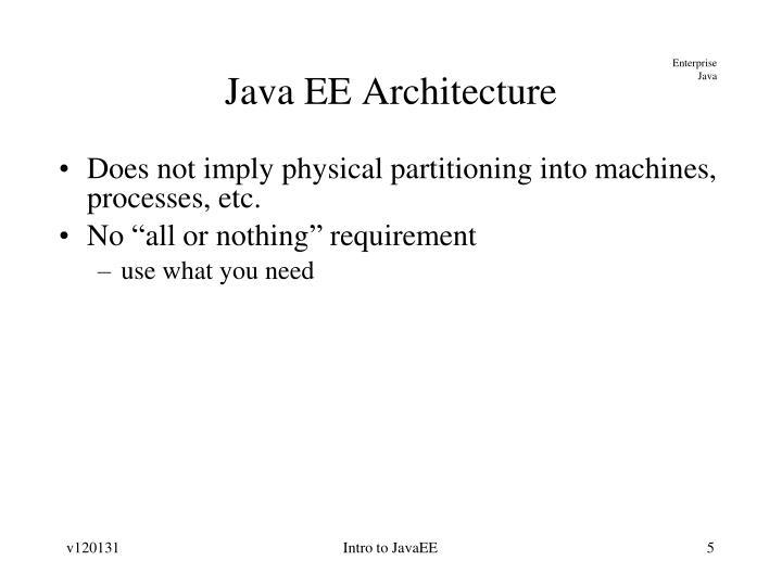 Intro to JavaEE