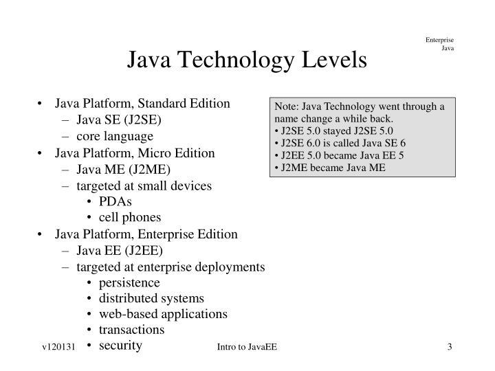 Java technology levels