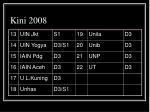 kini 20081