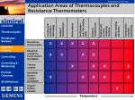 application areas of thermocouples and resistance thermometers