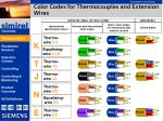 color codes for thermocouples and extension wires