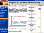 temperature controllers with auto tuning