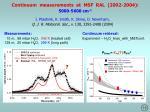 continuum measurements at msf ral 2002 2004 5000 5600 cm 1