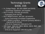 technology grants 458 156